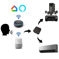 SMART Wifi infrared control