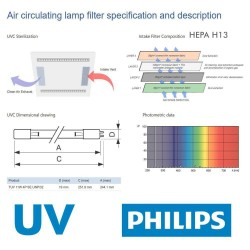 60x60 LED panel with air filter system - Philips UV-C Germicidal lamp