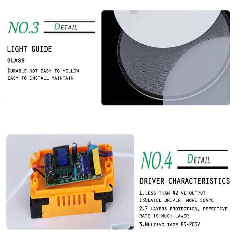 Placa Slim LED Circular 20W